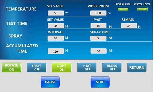 Tủ thử độ bền thời tiết UV BGD 582