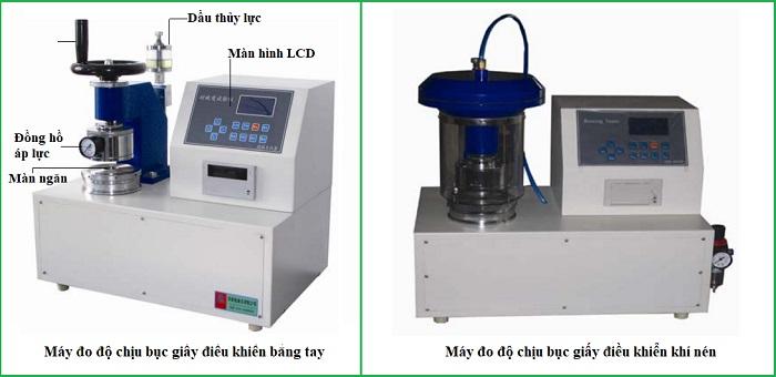 Phương pháp xác định độ chịu bục giấy