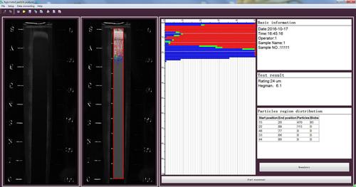 Kết quả phân tích của máy đo độ mịn tự động