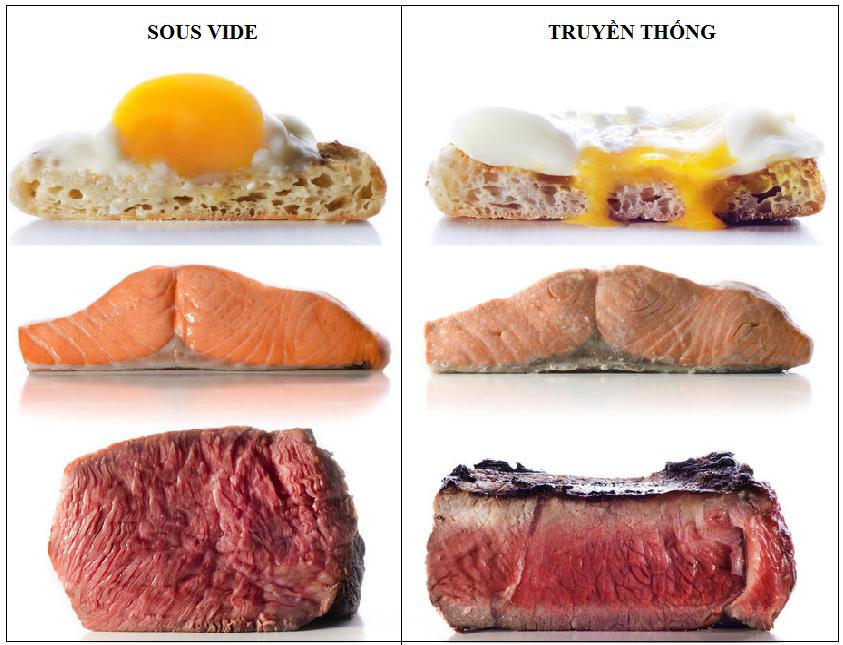So sánh phương pháp Sous Vide và truyền thống