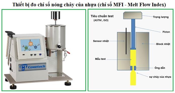 Cách chọn máy đo chỉ số MFI