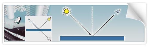 Tính chất bề mặt ảnh hưởng đến độ bóng
