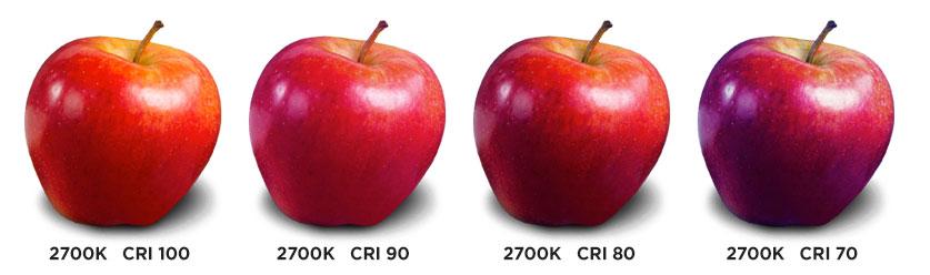 Vai trò của chỉ số hoàn màu CRI trong so màu